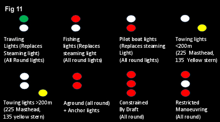 Common navigation working lights.