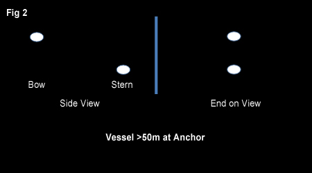 Two white light for vessel of 50m or more at anchor.