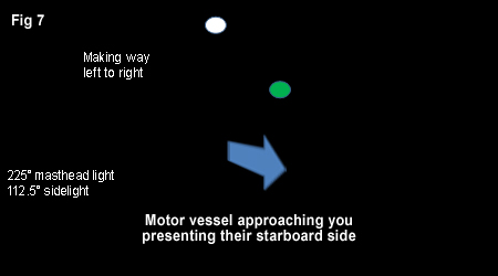 Vessel approaching, presenting their starboard side to you, moving left to right.)