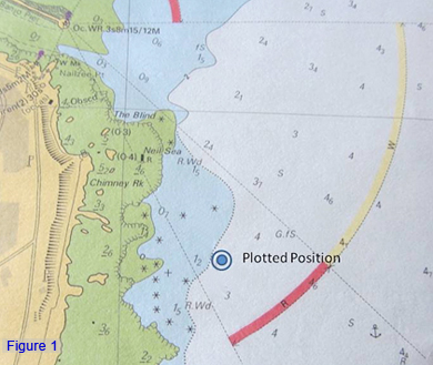 GPS - Ploting your position on a chart with Salt Water Experience